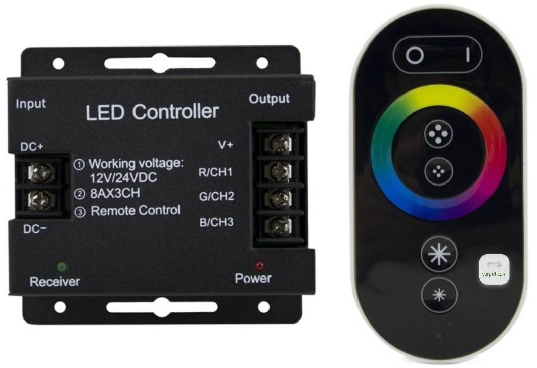 The remote control and the controller