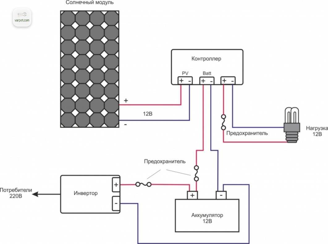 Simple solar panel connection diagram